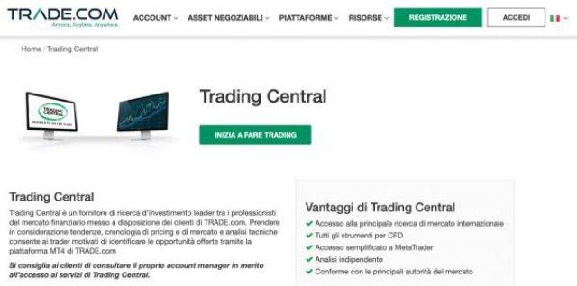 Trade.com Trading Central Previsioni Forex