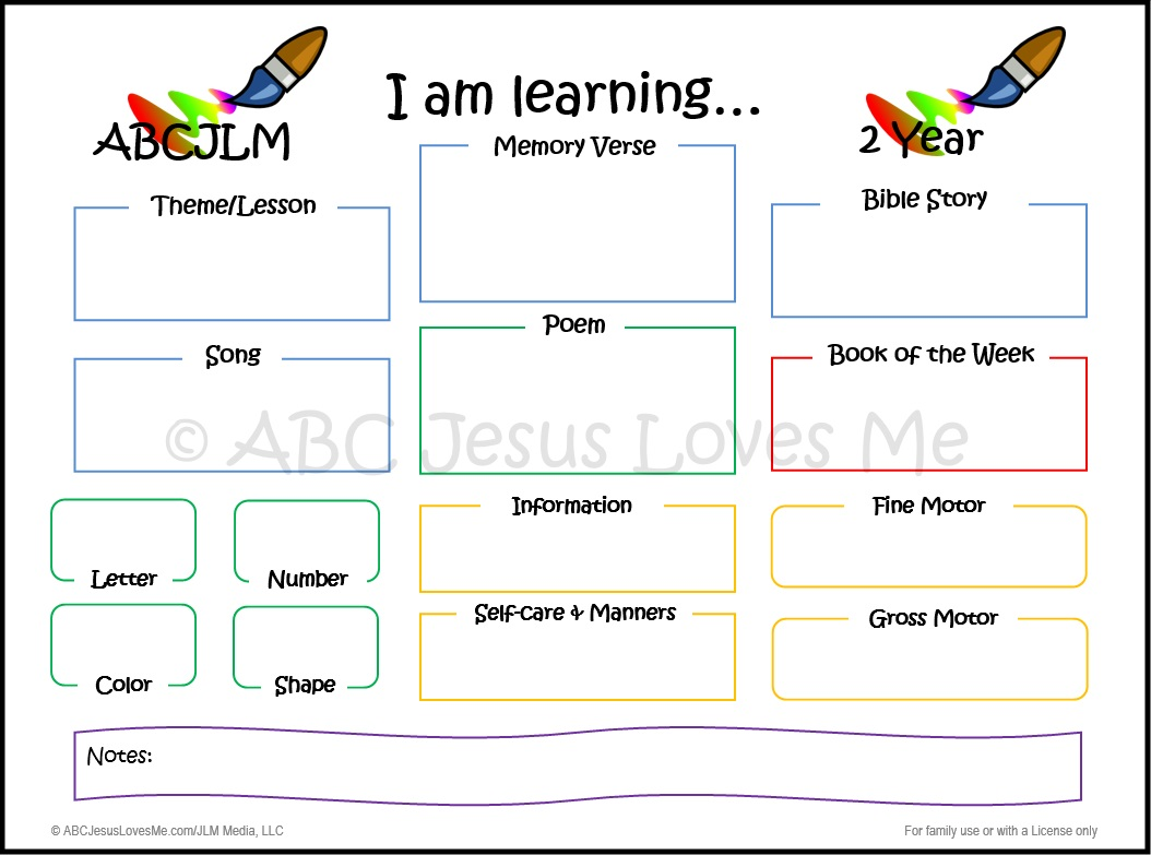 I Am Learning Objective Poster