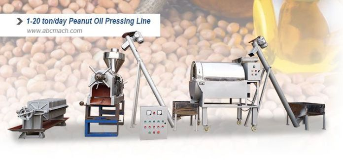 Groundnut Oil Production Factory Business Plan