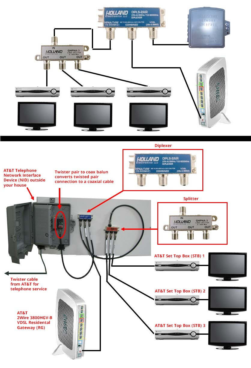 Att Uverse Cat5 Wiring Diagram 30 Images Cat 5 For Internet Connectionsresized6652c976 Efcaviation Com