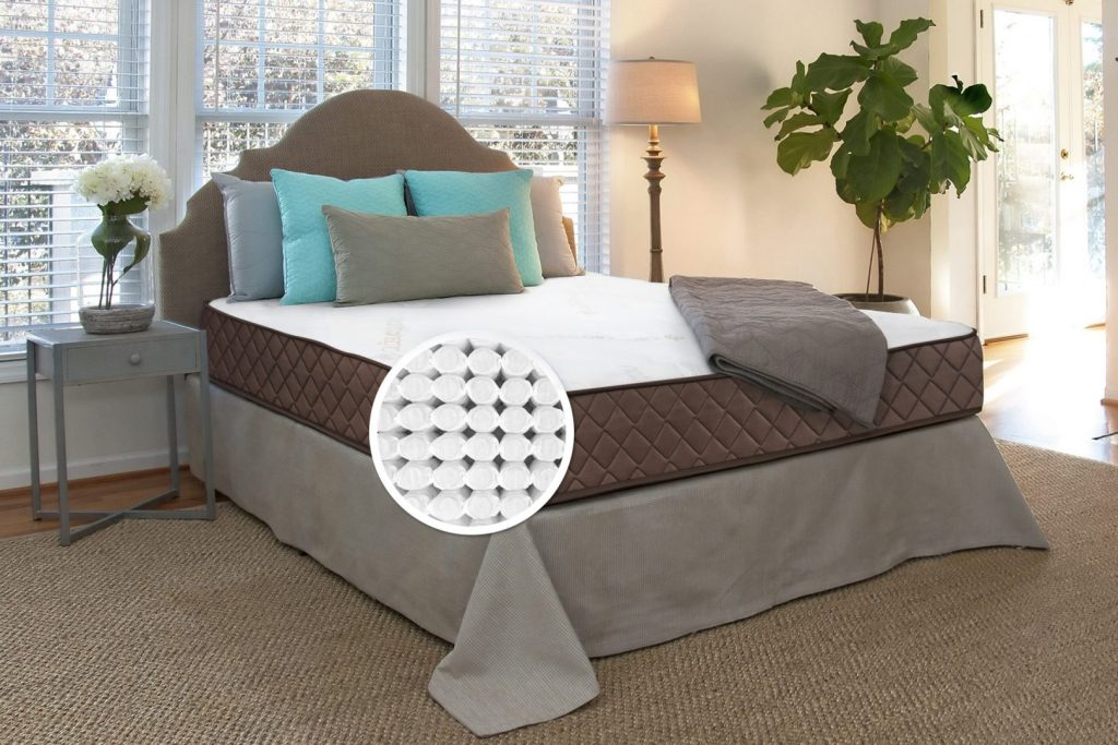 best-coil-mattress-olympic-size