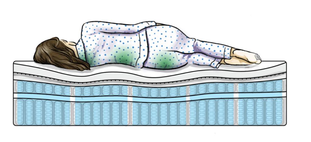 back-pain-wink-mattress-pillow-top