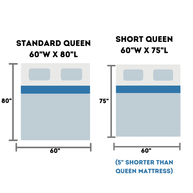 short-queen-vs-queen-size