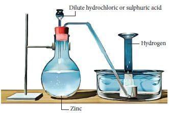 تحضير الهيدروجين