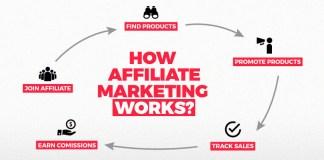Dealurl - affiliate marketing