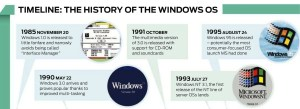 Windows OS History