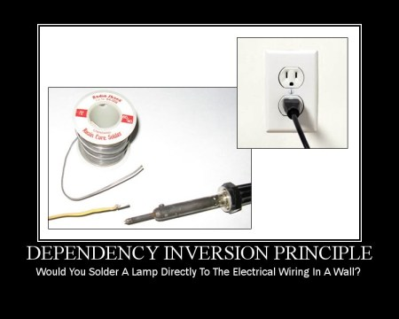DependencyInversionPrinciple