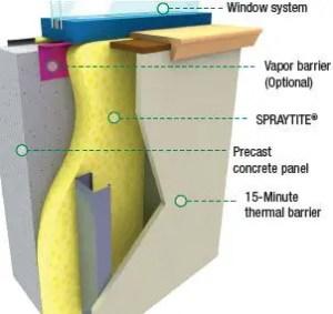 اسهل التخلص حشرات المنزل res-products-sprayti