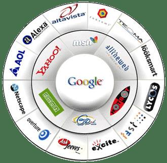 Comprendre le référencement de votre site sur Internet
