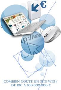 agence web : le coût d'un site web