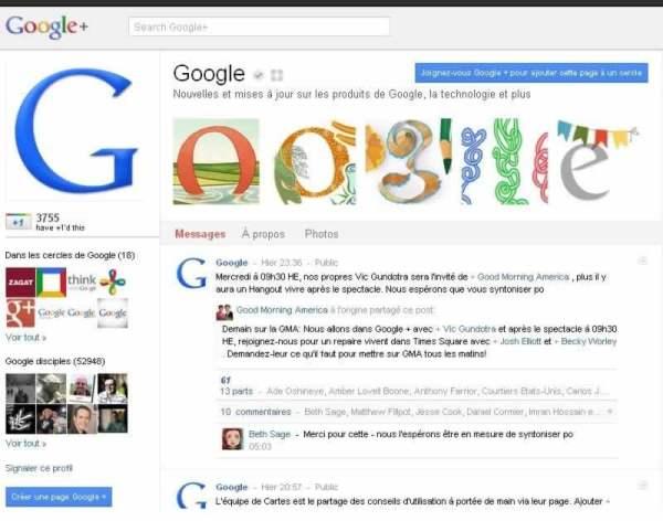 L'intégration des services Google plus