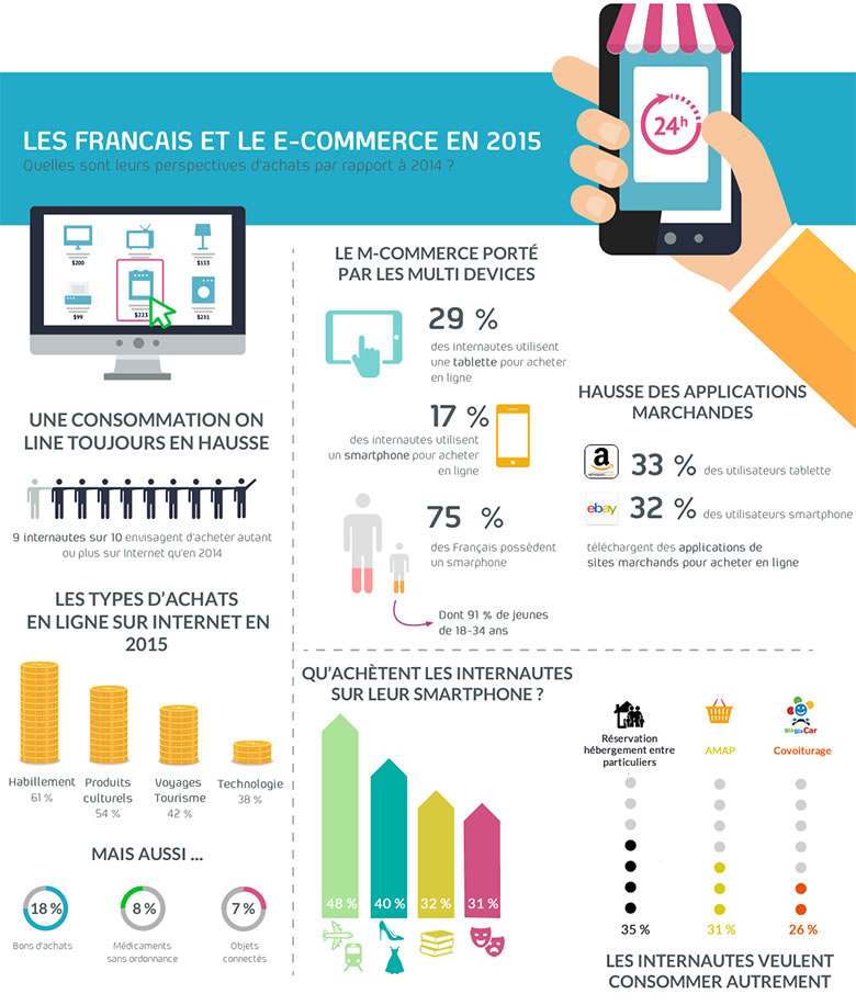 e-commerce-2015