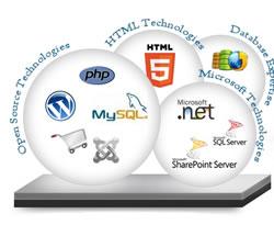 Les avantages à faire appel à une agence web