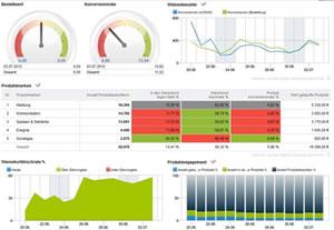 créer un site marchand : Web analytique Webtrekk