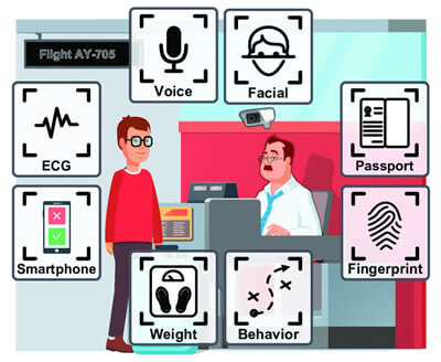 e-tourisme : Identifier avec la biométrie
