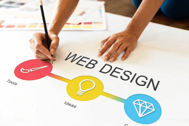 Web Design 10 Tendances 2020