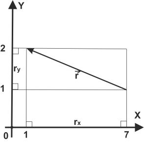 Пример проекции-3