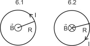Круговой виток с током