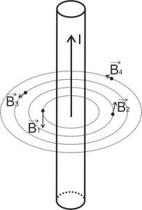 Магнитное поле бесконечного проводника (магнитная индукция)