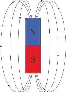 Магнит (линии напряжённости)