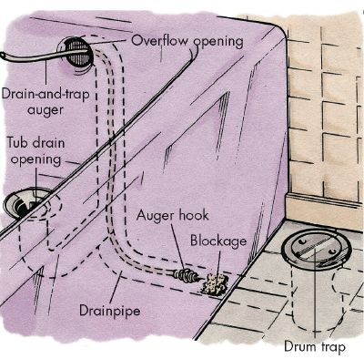 Drain Cleaning In St Louis