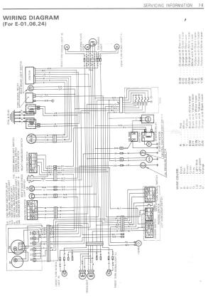 1985 GSXR 750 Service Manual Scan Carb section