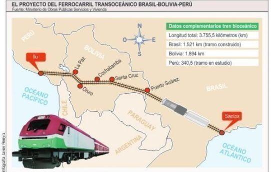 tren-bioceanico1.jpg