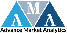 The market for virtual machine and hardware virtualization services is booming worldwide |  VMware, Oracle, Google