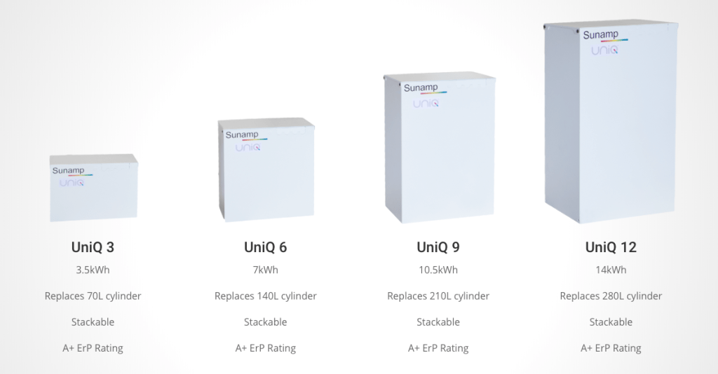 SunAmp Heat Batteries - Uniq range