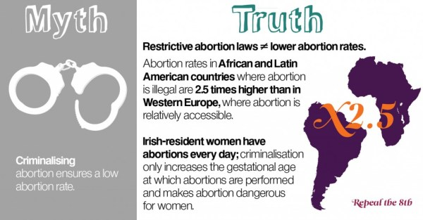 8 Myths | Abortion Rights Campaign