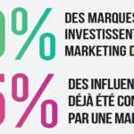 Adicomdays 2018: tendance influence marketing digital en Afrique, marques et influenceurs