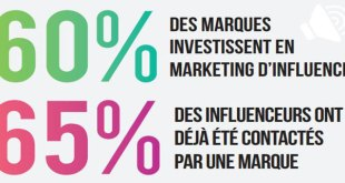 Adicomdays 2018 tendance influence marketing digital en Afrique, marques et influenceurs