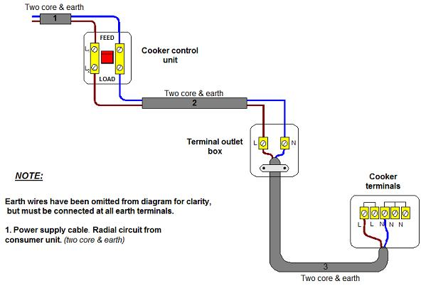 diagram download aeg competence oven wiring diagram hd