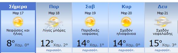 accuweather.gr