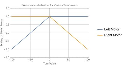 motor-power-values