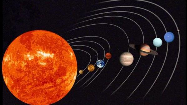 Minimum and Maximum Distance of Planets to Earth ...
