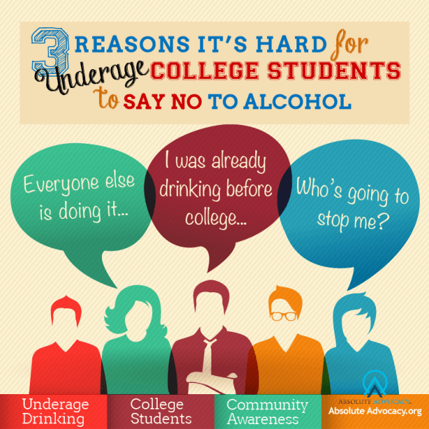 College Drinking 3 Reasons It S Hard For Underage Students