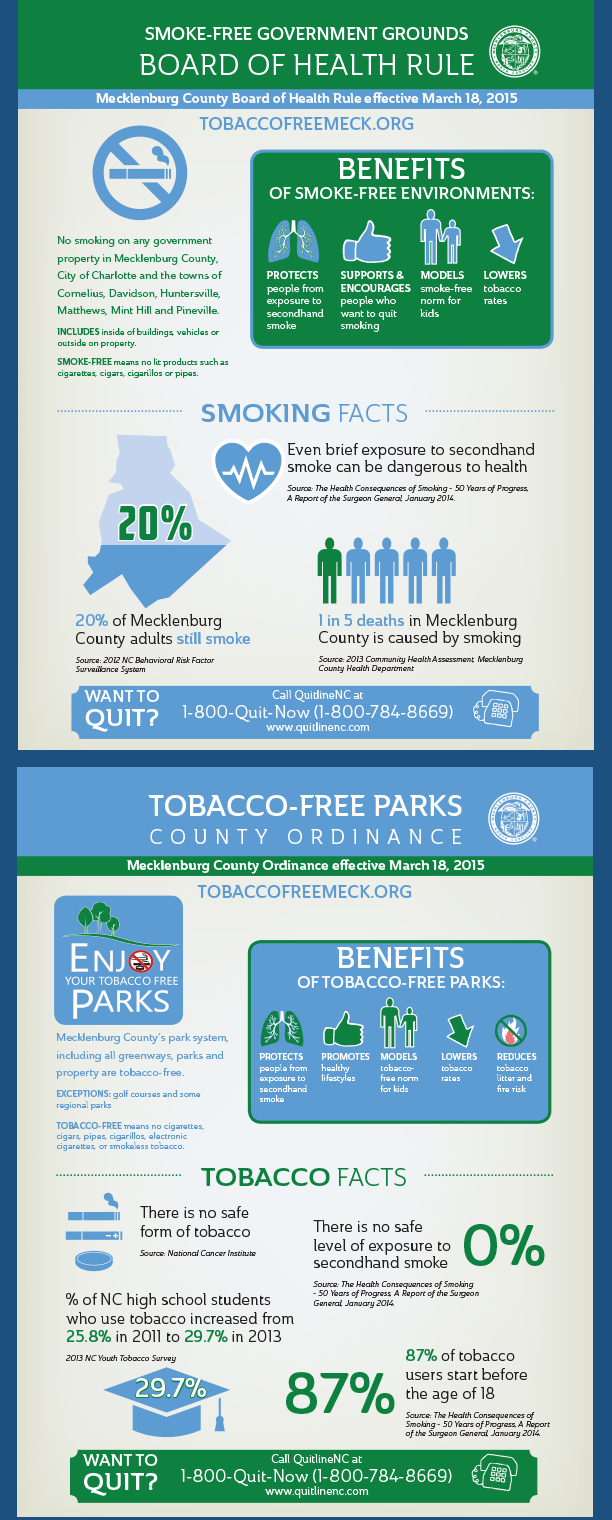 Infographics by TobaccoFreeMeck.org