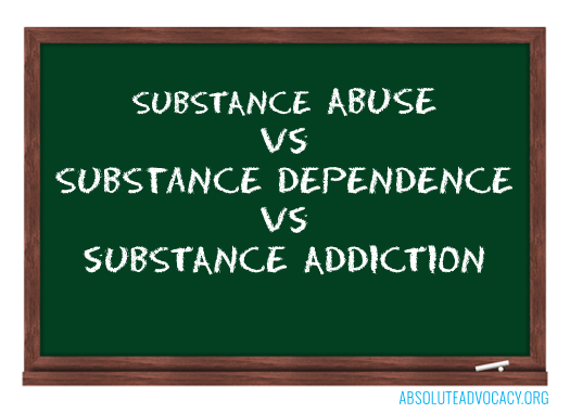 Substance Abuse-Dependence-Addiction
