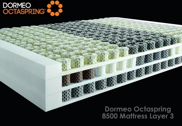 Dormeo Octaspring 8500 Kingsize Mattress