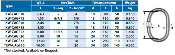 WLL Chart Grade60 Oblong Master Link