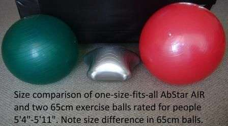 What Size Exercise Ball