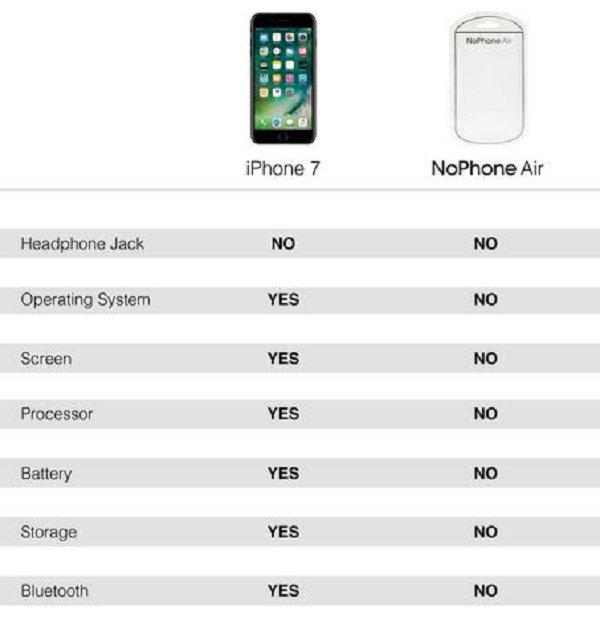 nophone-air-specifiche