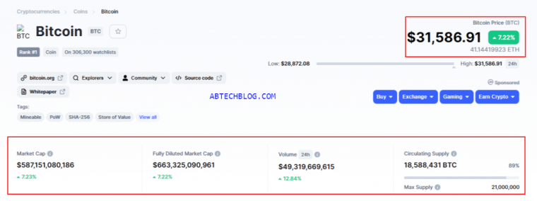 Bitcoin breaks another ATH above $31,700