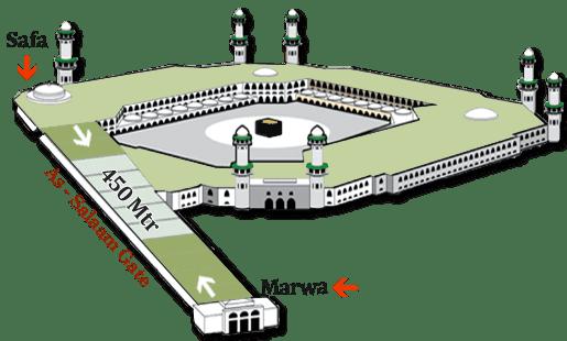 Mecca Safaa