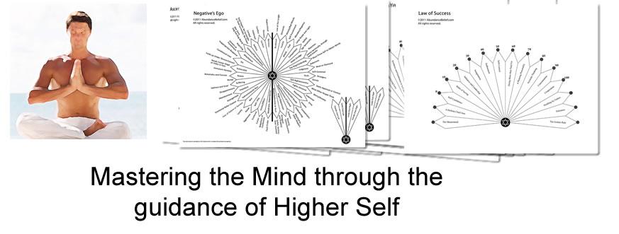 self mastery pendulum chart series - top selfmastery - Self Mastery Pendulum Chart Series