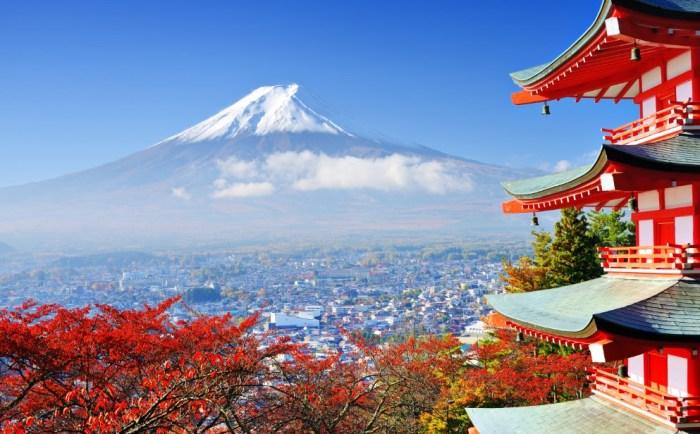 Karakteristik Negara Jepang