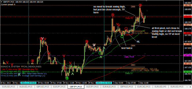 GBPJPY example