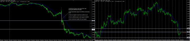 Forex-News-trading-guide