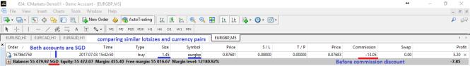 What is forex rebates